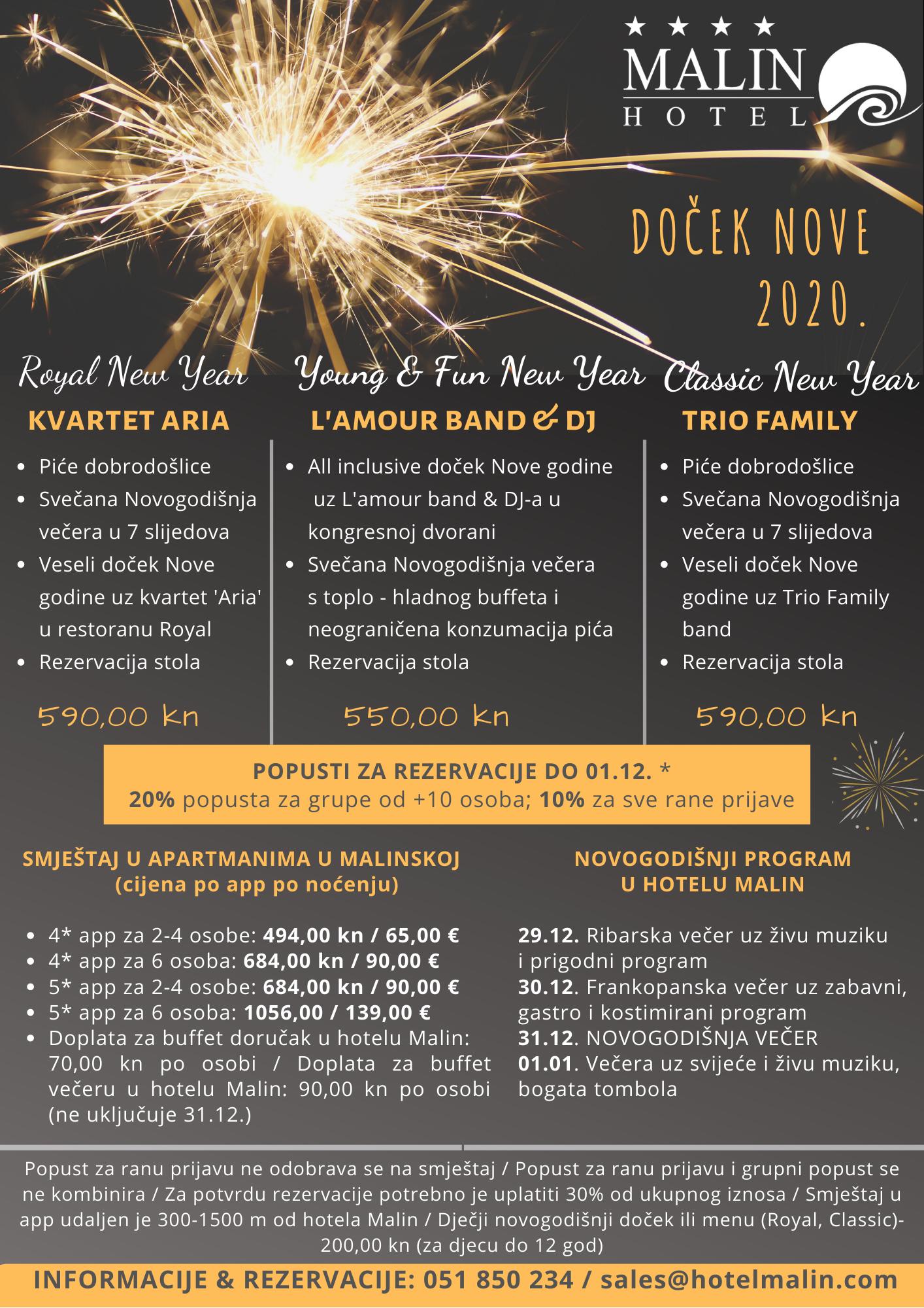 Nova godina u hotelu Malin – četiri nezaboravna dočeka za sve generacije