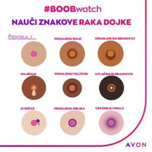 BOOBwatch_ZNAKOVI RAKA DOJKE