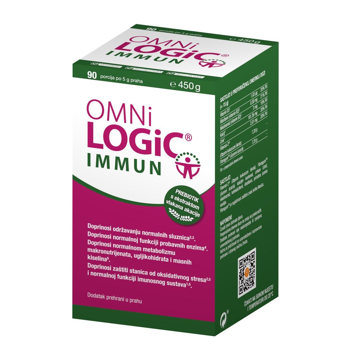 Snaga našeg imuniteta nalazi se u našim crijevima - OMNi-BiOTiC® 6